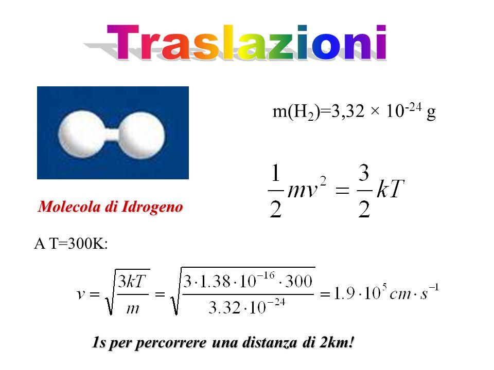 Traslazioni m(H2)=3,32 × 10-24 g Molecola di Idrogeno A T=300K: