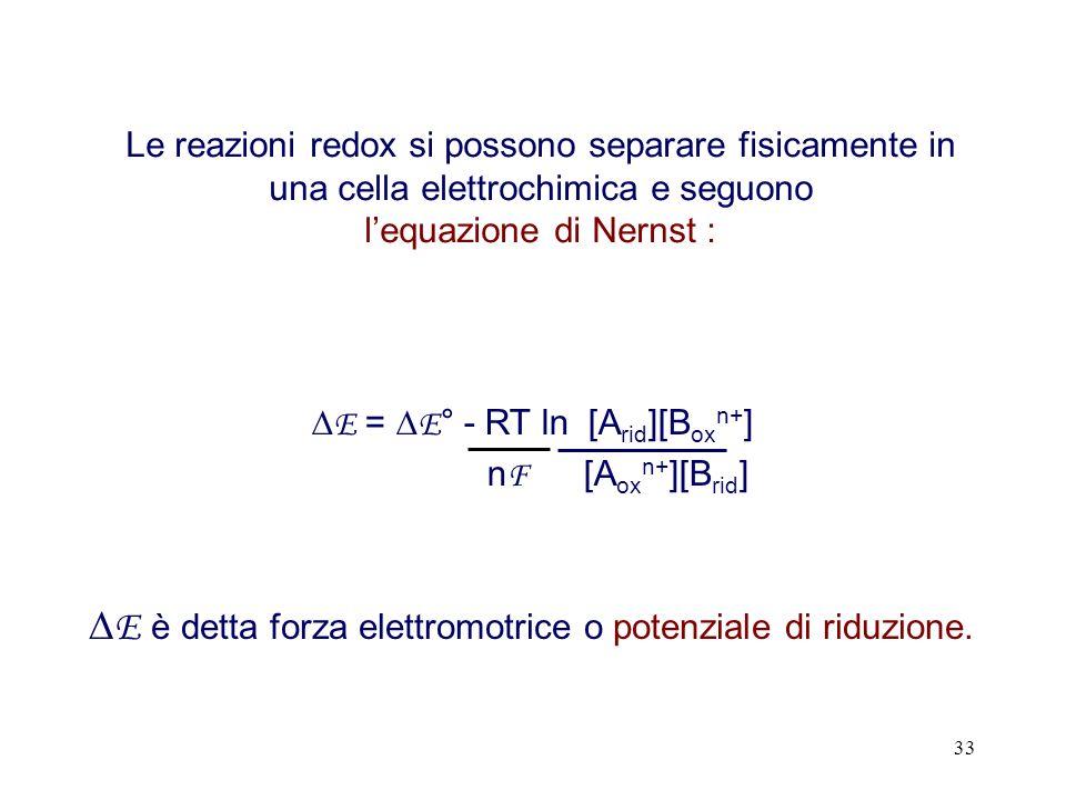 l'equazione di Nernst :