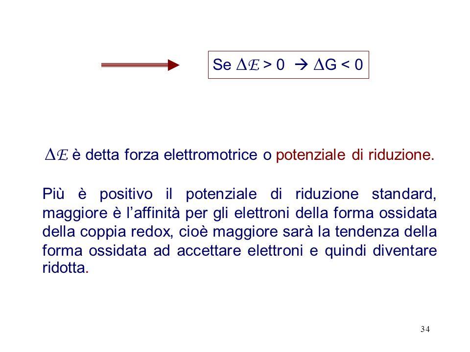 DE è detta forza elettromotrice o potenziale di riduzione.