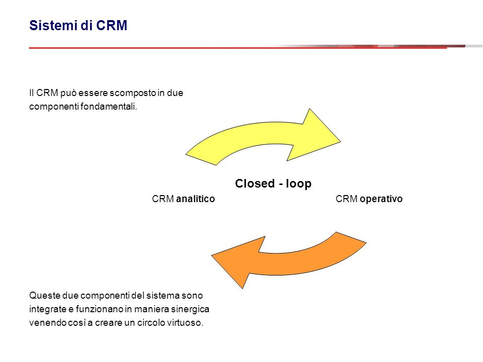 Sistemi di CRM Closed - loop Il CRM può essere scomposto in due