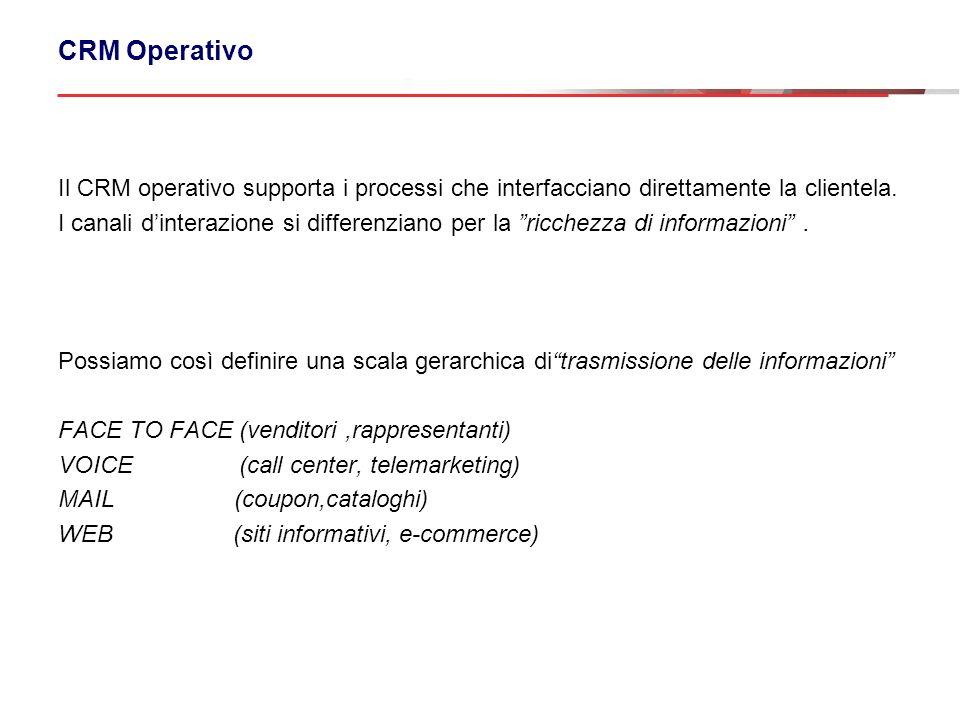 CRM Operativo Il CRM operativo supporta i processi che interfacciano direttamente la clientela.