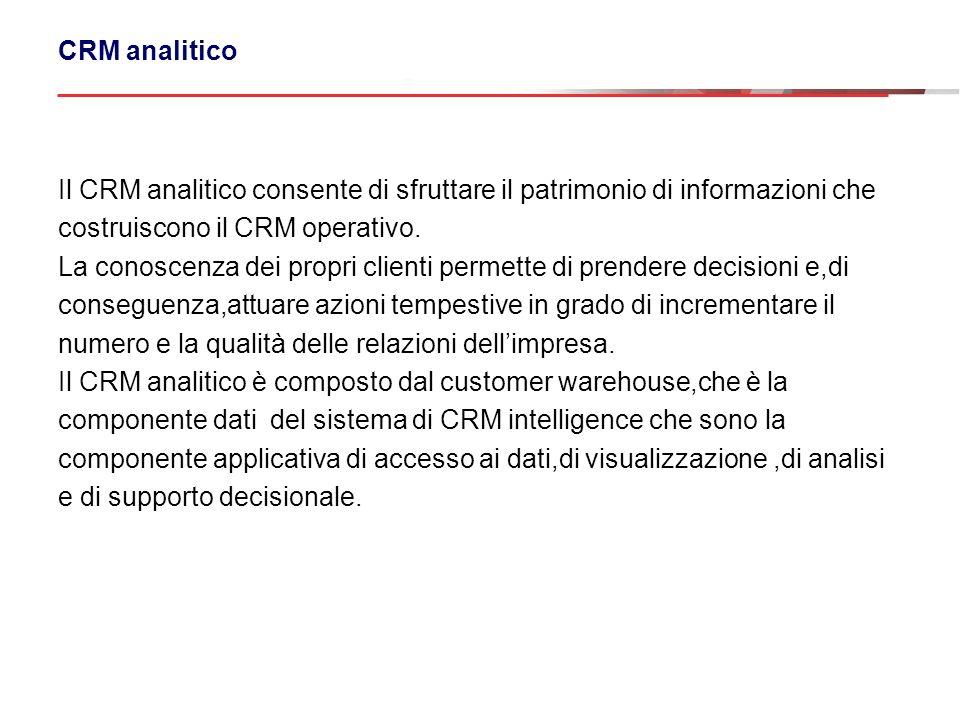 costruiscono il CRM operativo.