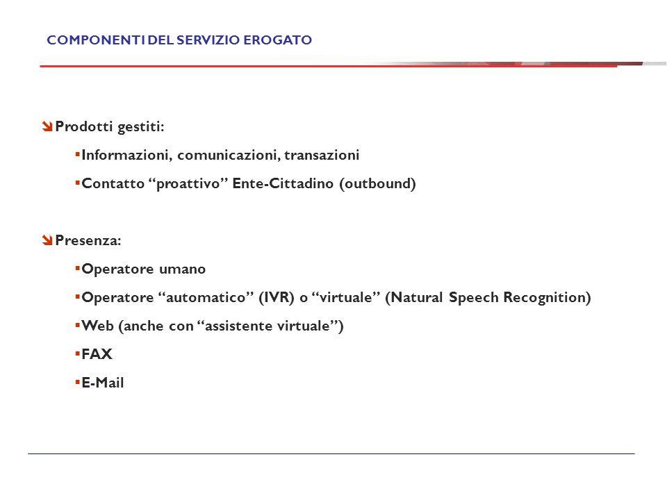Informazioni, comunicazioni, transazioni