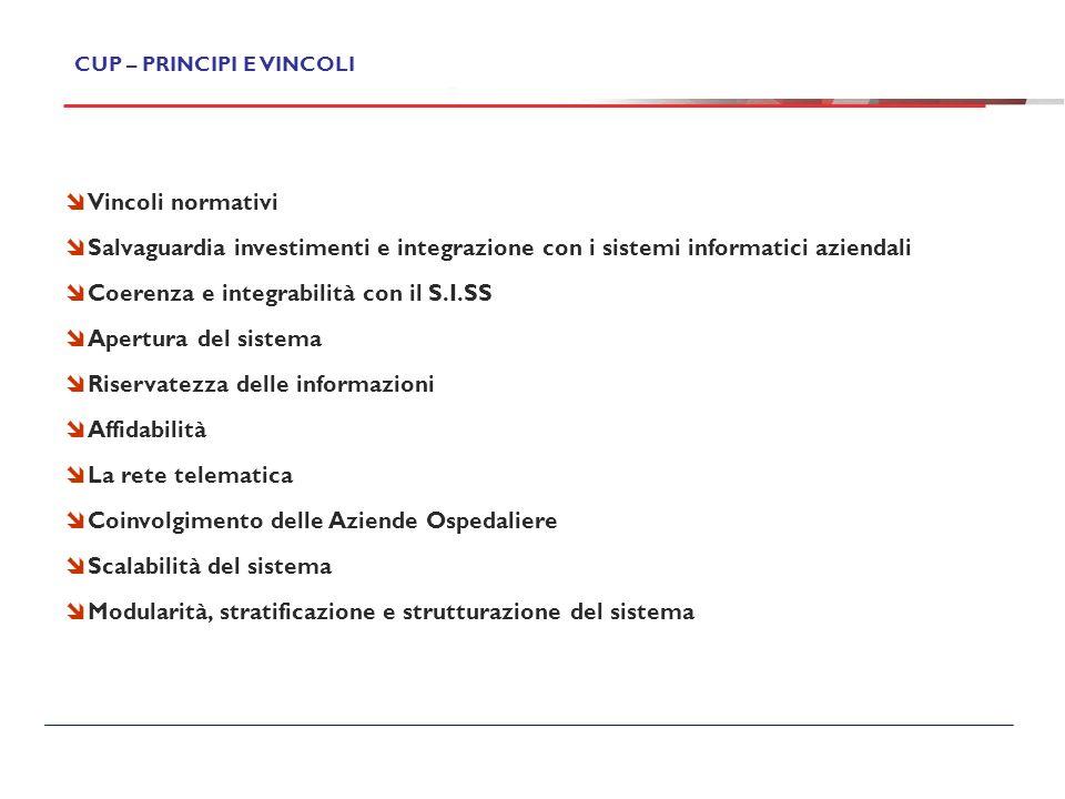 Coerenza e integrabilità con il S.I.SS Apertura del sistema