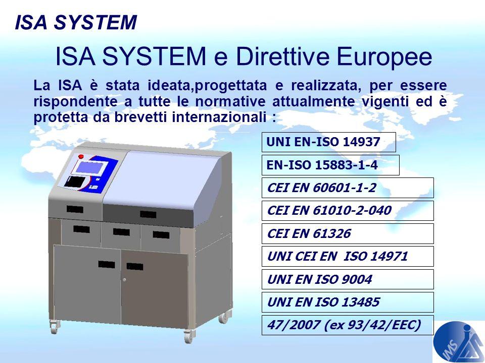 ISA SYSTEM e Direttive Europee