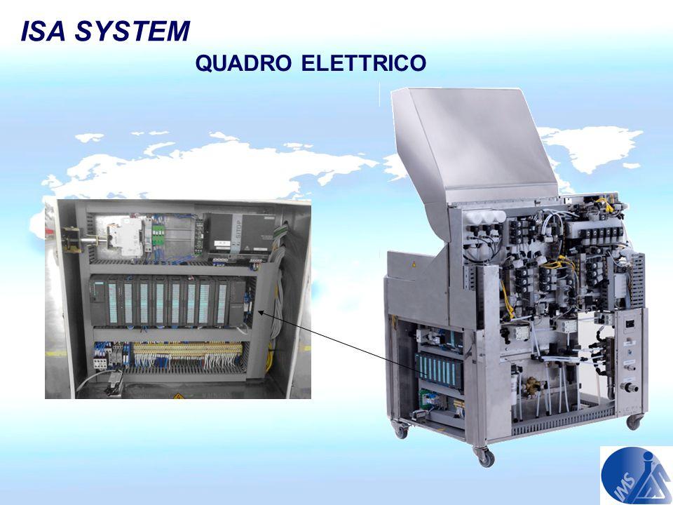 ISA SYSTEM QUADRO ELETTRICO