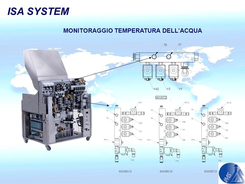 ISA SYSTEM MONITORAGGIO TEMPERATURA DELL'ACQUA