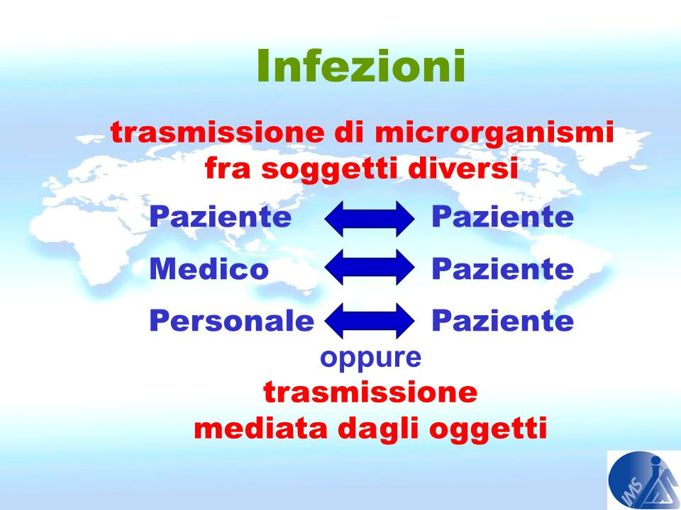 trasmissione di microrganismi