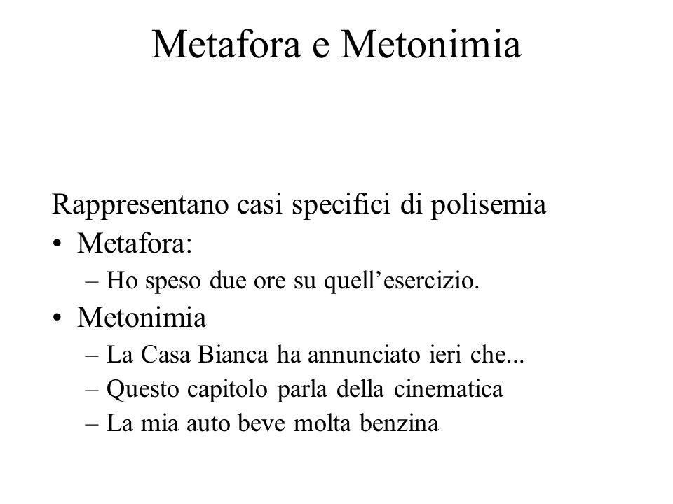 Metafora e Metonimia Rappresentano casi specifici di polisemia