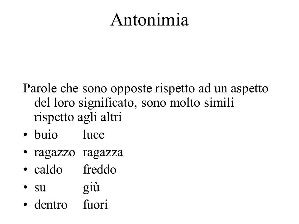 Antonimia Parole che sono opposte rispetto ad un aspetto del loro significato, sono molto simili rispetto agli altri.