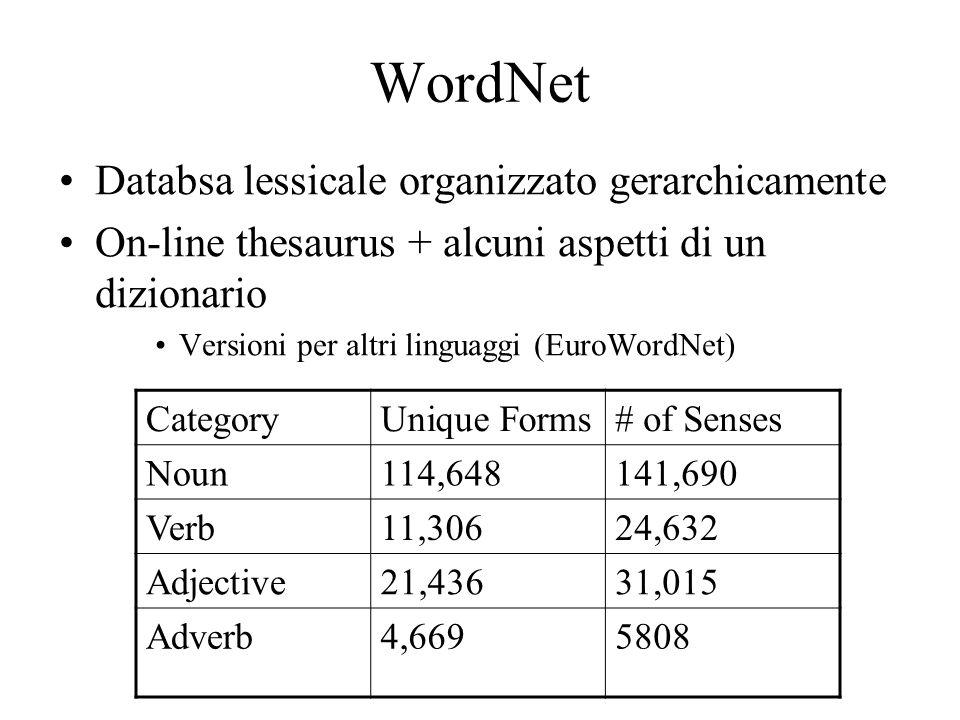 WordNet Databsa lessicale organizzato gerarchicamente