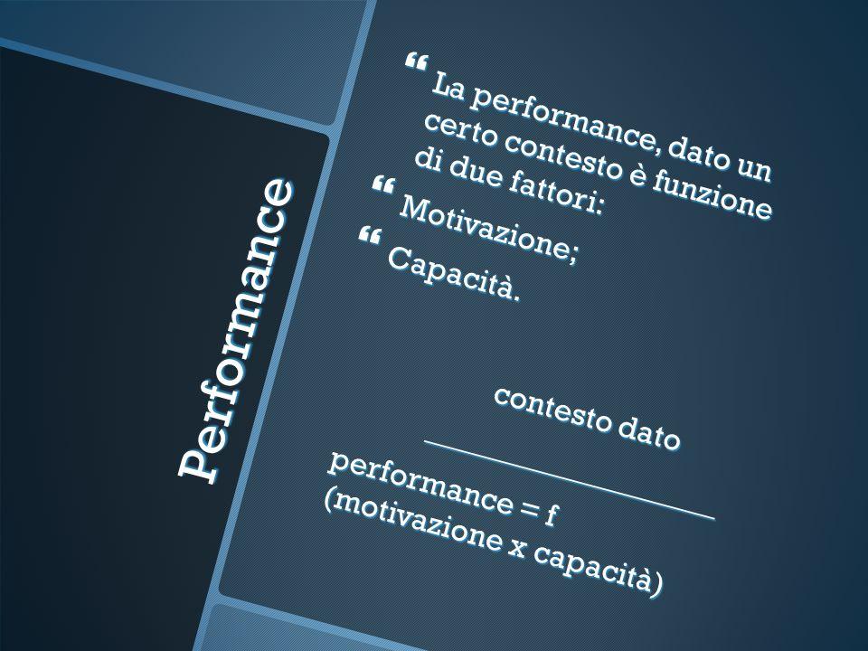 La performance, dato un certo contesto è funzione di due fattori: