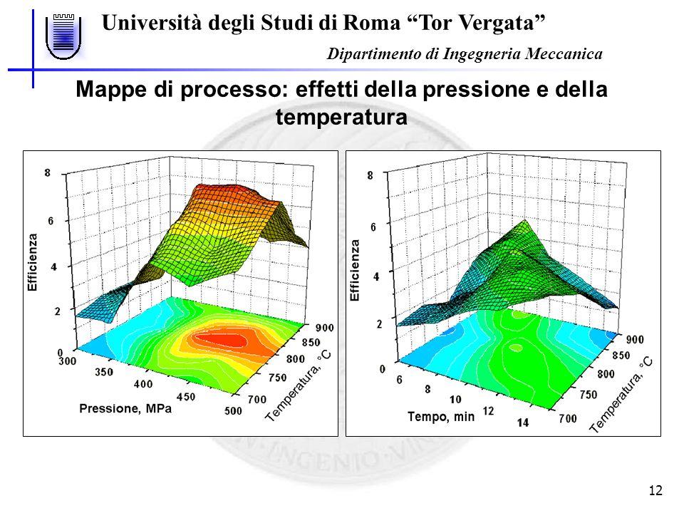 Mappe di processo: effetti della pressione e della temperatura