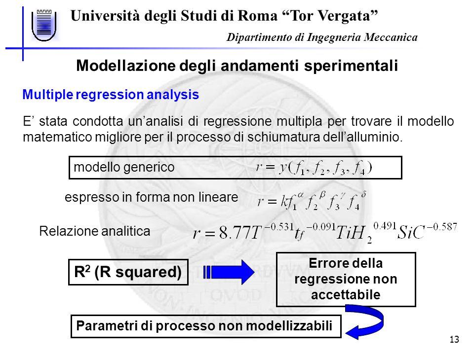 Modellazione degli andamenti sperimentali R2 (R squared)