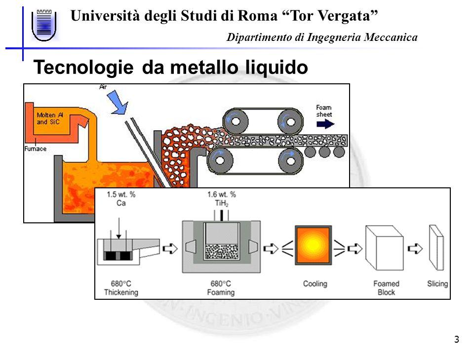 Tecnologie da metallo liquido