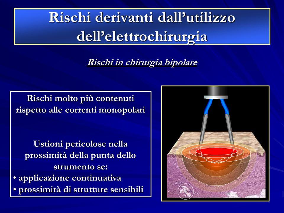 Rischi derivanti dall'utilizzo dell'elettrochirurgia
