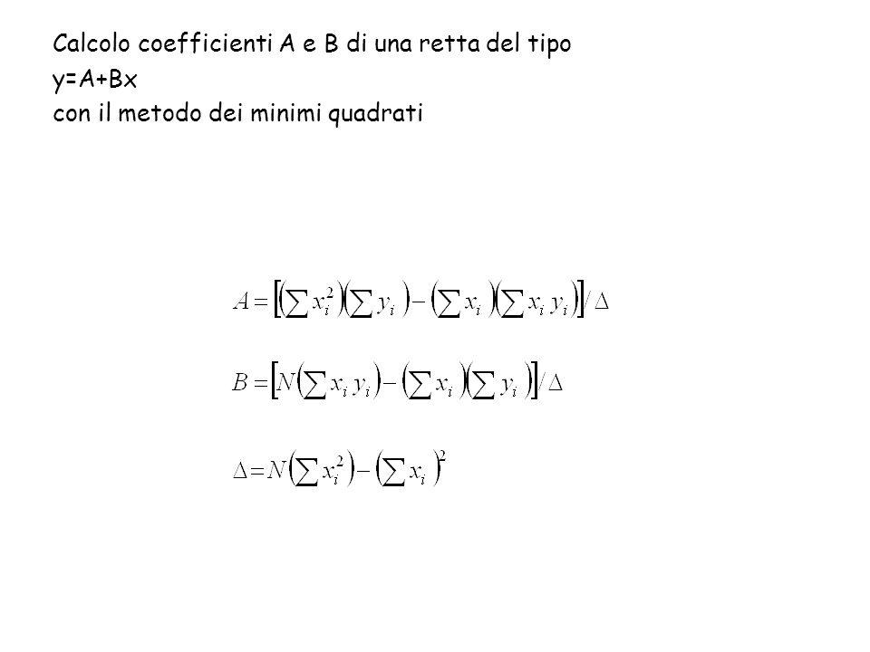 Calcolo coefficienti A e B di una retta del tipo