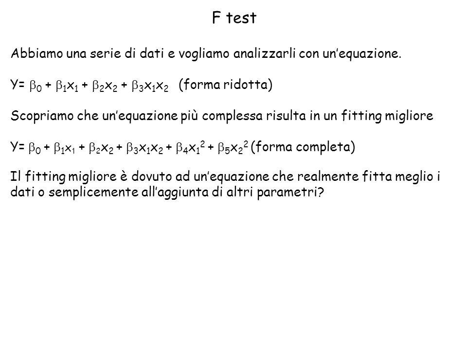 F test Abbiamo una serie di dati e vogliamo analizzarli con un'equazione. Y= b0 + b1x1 + b2x2 + b3x1x2 (forma ridotta)