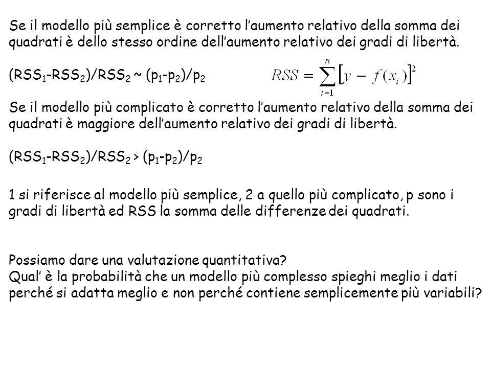 Se il modello più semplice è corretto l'aumento relativo della somma dei