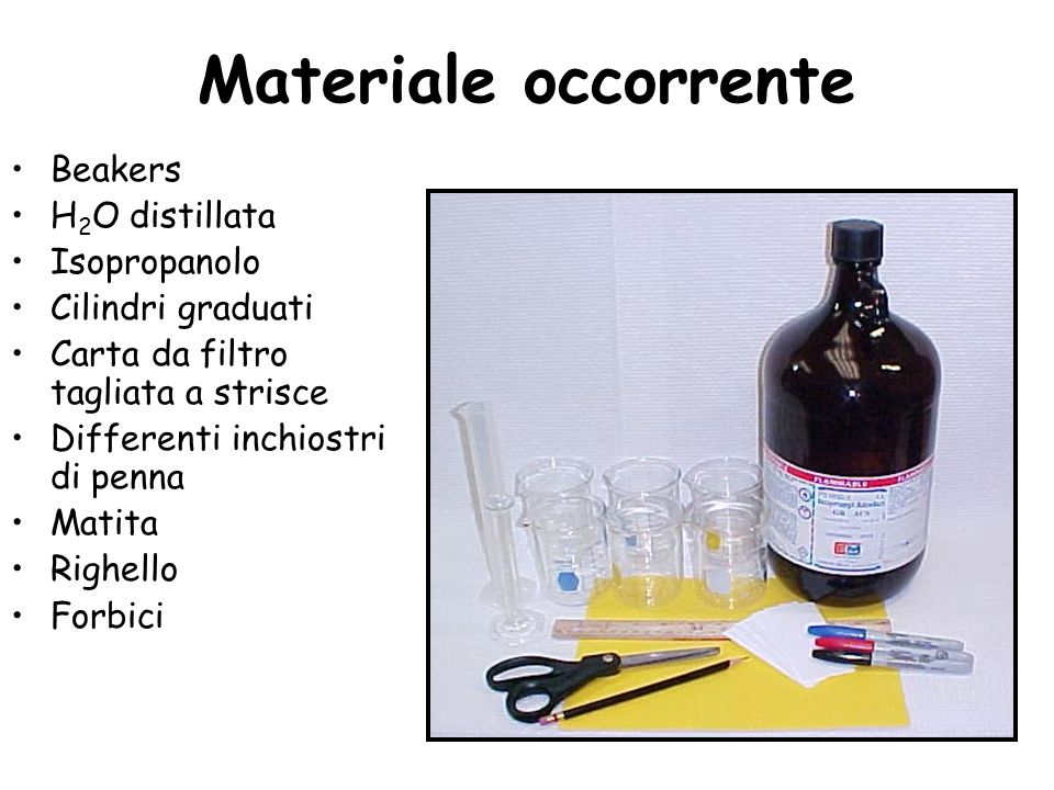 Materiale occorrente Beakers H2O distillata Isopropanolo
