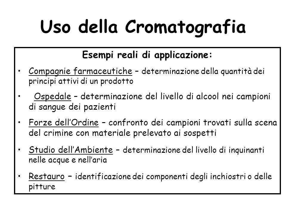 Uso della Cromatografia
