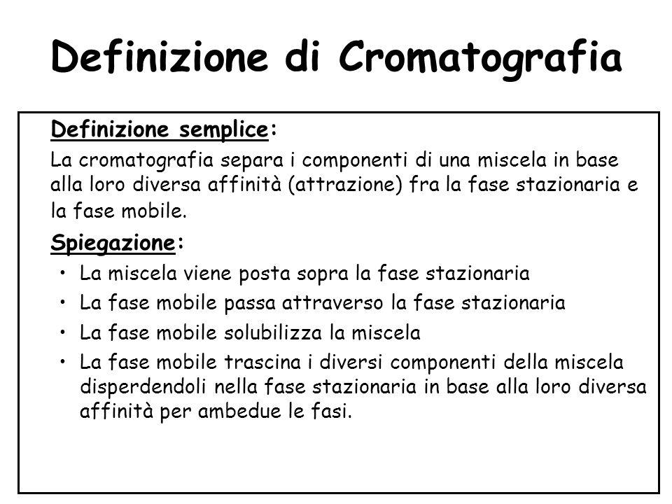 Definizione di Cromatografia