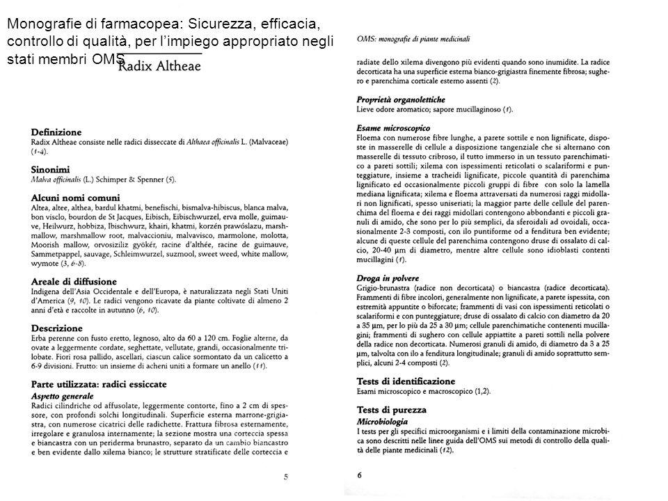 Monografie di farmacopea: Sicurezza, efficacia, controllo di qualità, per l'impiego appropriato negli stati membri OMS