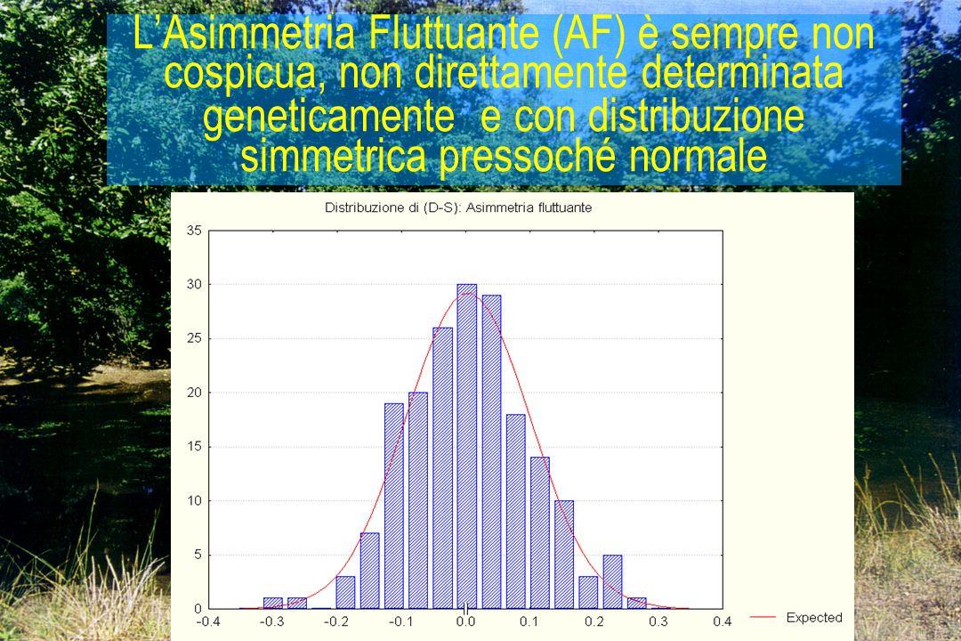 L'Asimmetria Fluttuante (AF) è sempre non cospicua, non direttamente determinata geneticamente e con distribuzione simmetrica pressoché normale