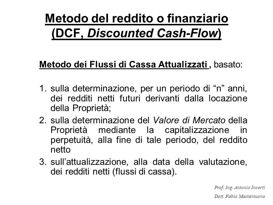 Metodo del reddito o finanziario (DCF, Discounted Cash-Flow)