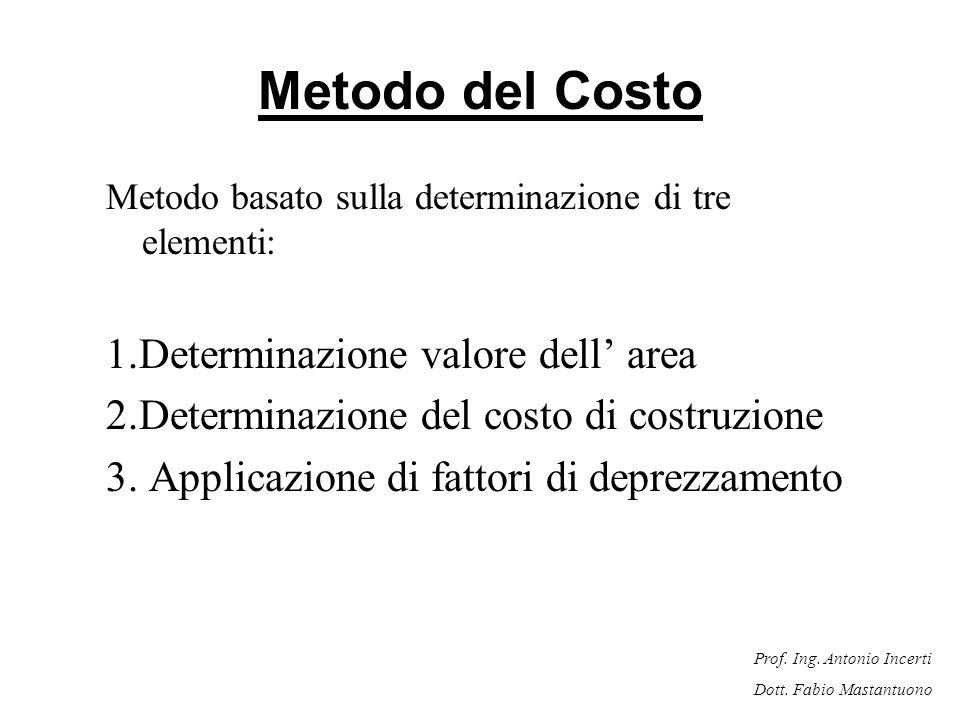Metodo del Costo 1.Determinazione valore dell' area