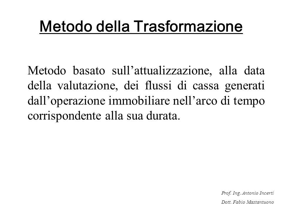 Metodo della Trasformazione