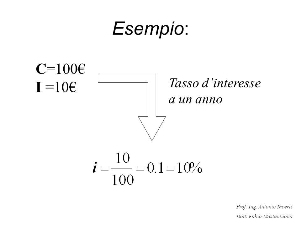 Esempio: C=100€ I =10€ Tasso d'interesse a un anno