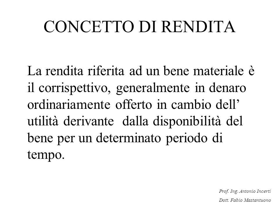 CONCETTO DI RENDITA