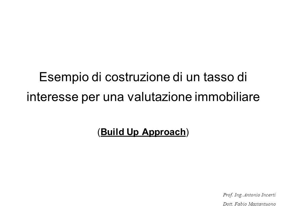 Esempio di costruzione di un tasso di interesse per una valutazione immobiliare (Build Up Approach)