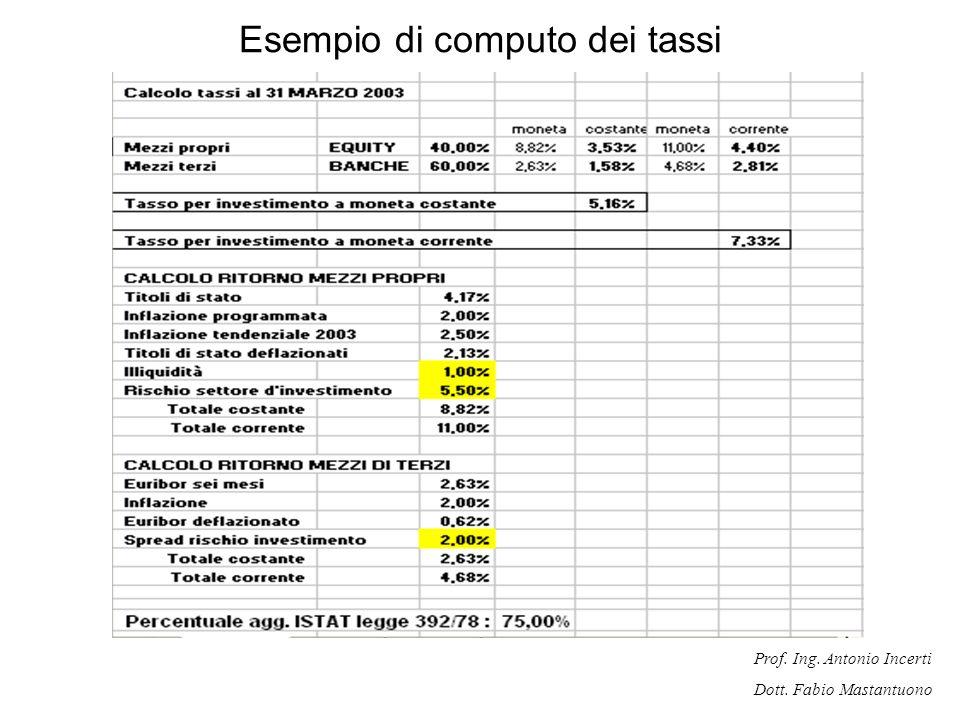 Esempio di computo dei tassi
