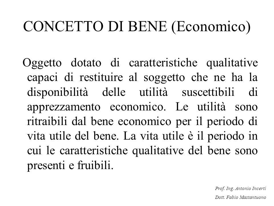 CONCETTO DI BENE (Economico)