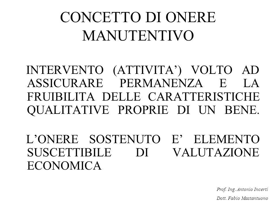 CONCETTO DI ONERE MANUTENTIVO