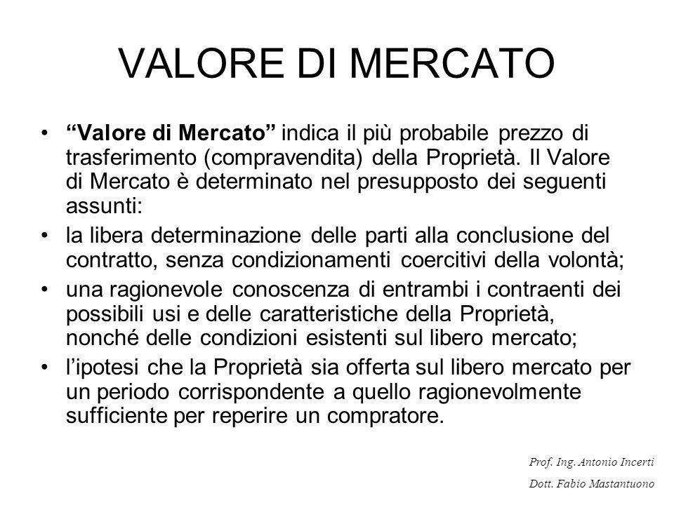 VALORE DI MERCATO