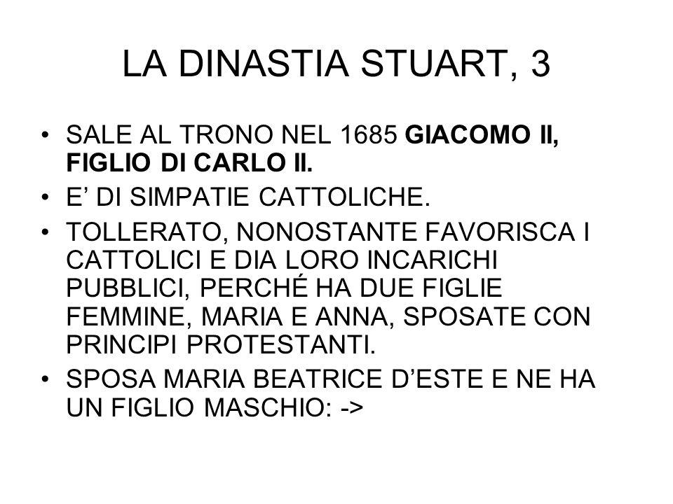 LA DINASTIA STUART, 3SALE AL TRONO NEL 1685 GIACOMO II, FIGLIO DI CARLO II. E' DI SIMPATIE CATTOLICHE.