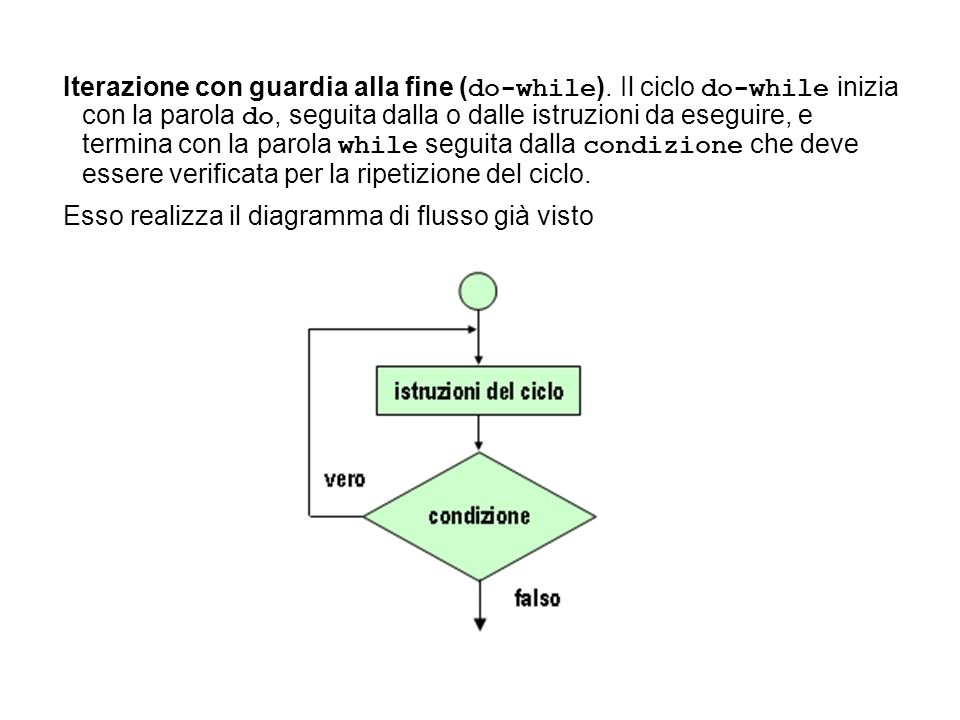 Iterazione con guardia alla fine (do-while)