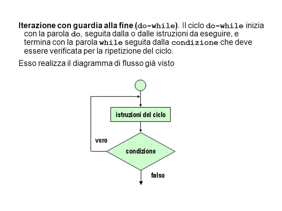 Iterazione con guardia alla fine (do-while)