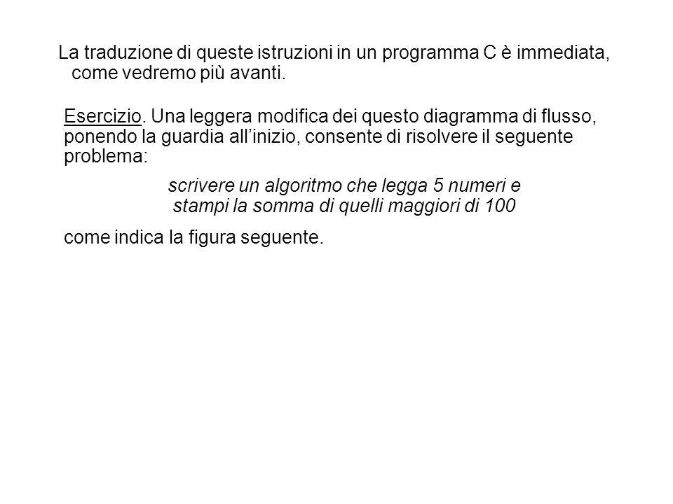 scrivere un algoritmo che legga 5 numeri e