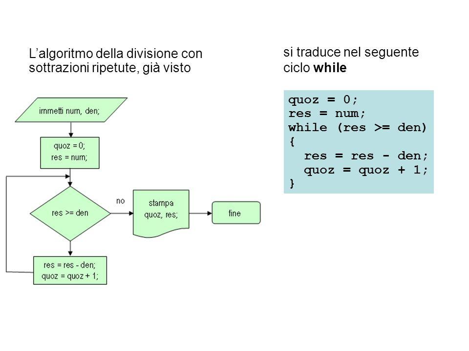 L'algoritmo della divisione con sottrazioni ripetute, già visto