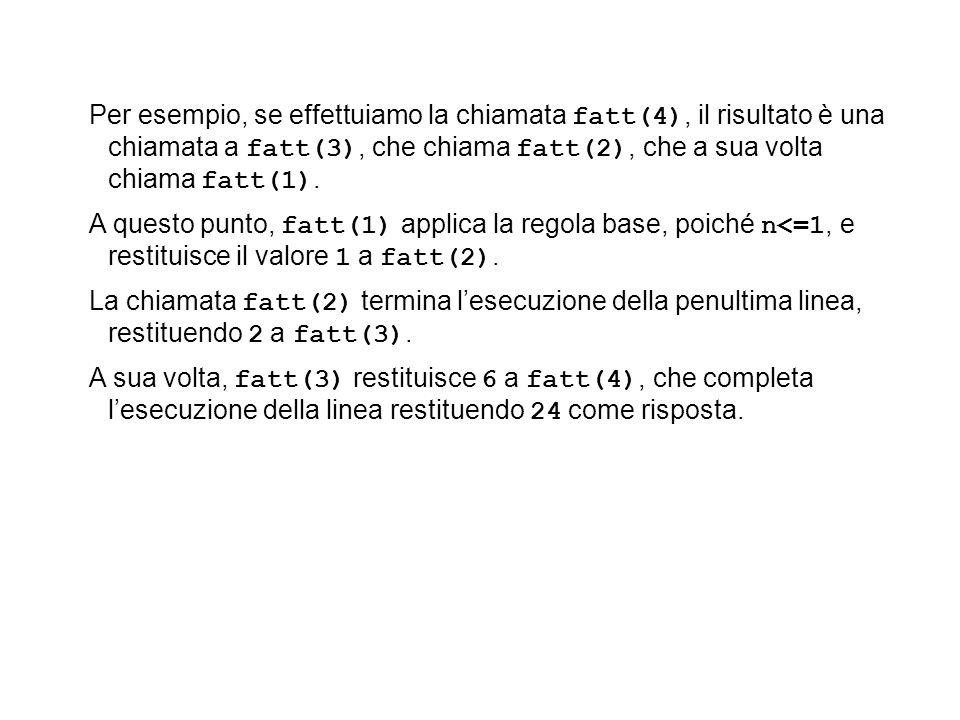Per esempio, se effettuiamo la chiamata fatt(4), il risultato è una chiamata a fatt(3), che chiama fatt(2), che a sua volta chiama fatt(1).