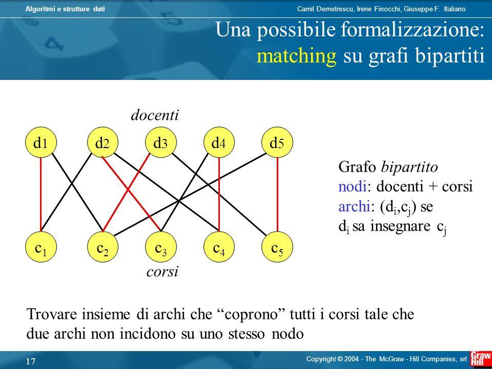 Una possibile formalizzazione: matching su grafi bipartiti