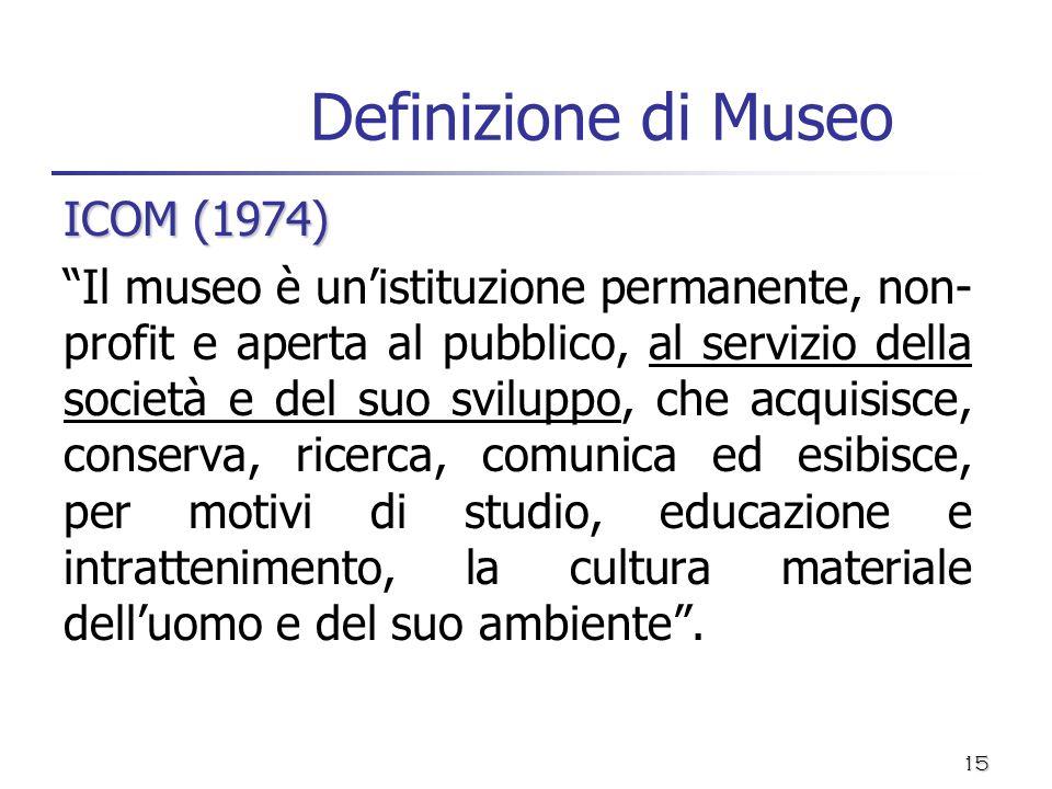 Definizione di Museo ICOM (1974)