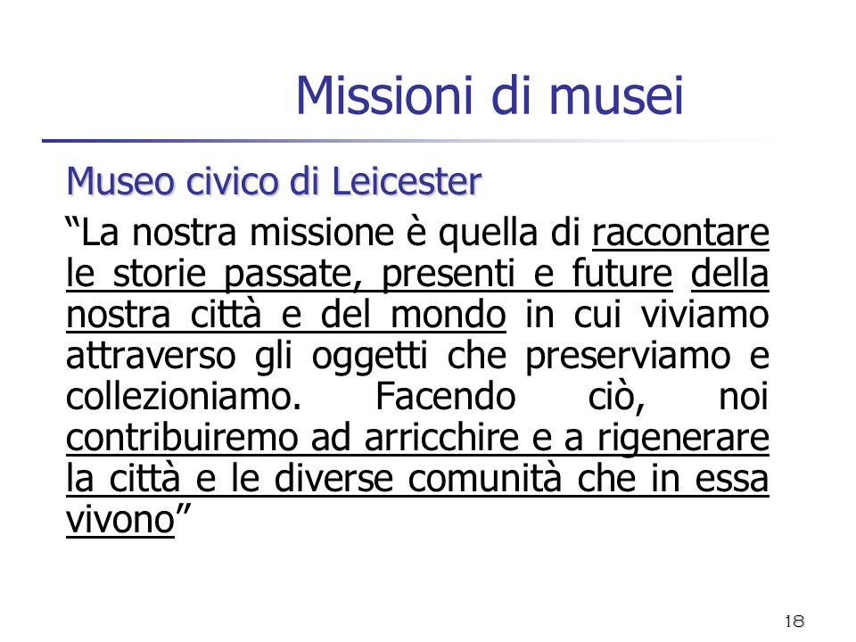 Missioni di musei Museo civico di Leicester