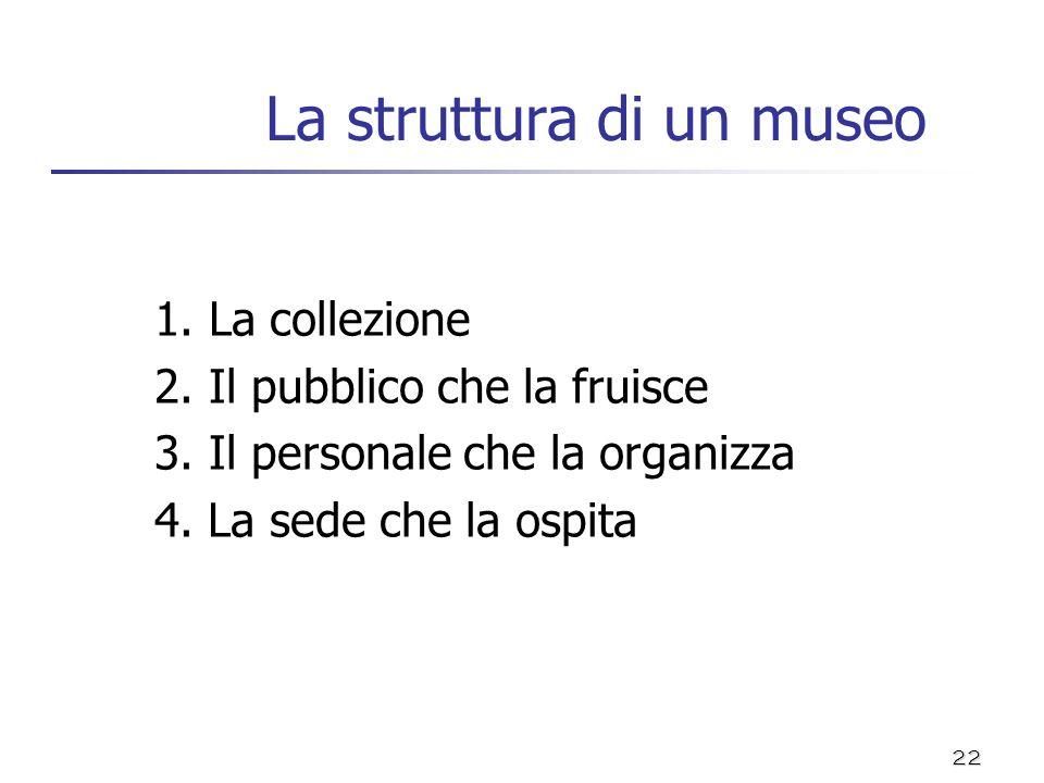 La struttura di un museo