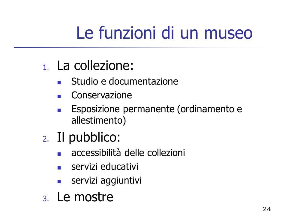Le funzioni di un museo La collezione: Il pubblico: Le mostre
