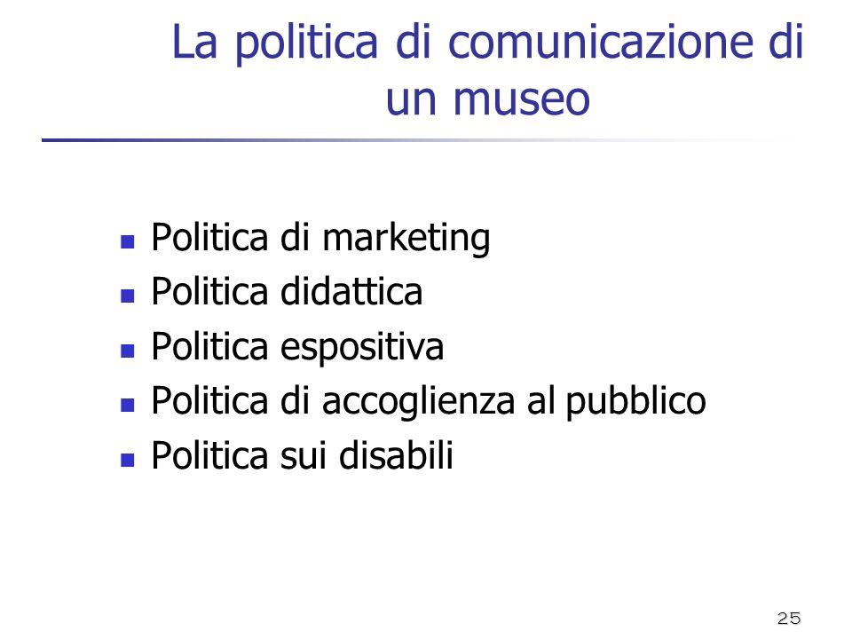 La politica di comunicazione di un museo